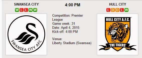Hull City Prediksi Malam Ini Swansea City Vs Hull City