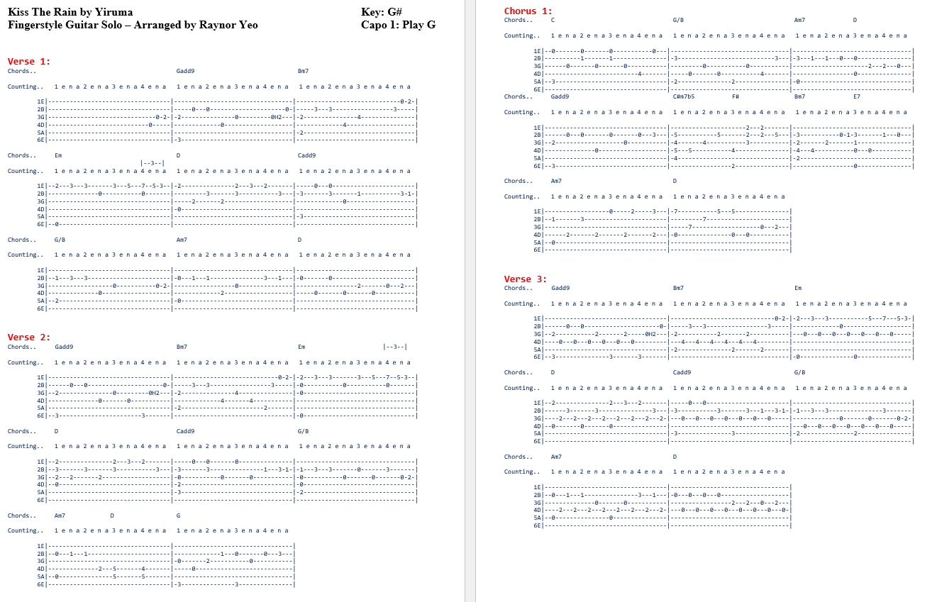 Talkingchord Yiruma Kiss The Rain Cover Fingerstyle Tabs
