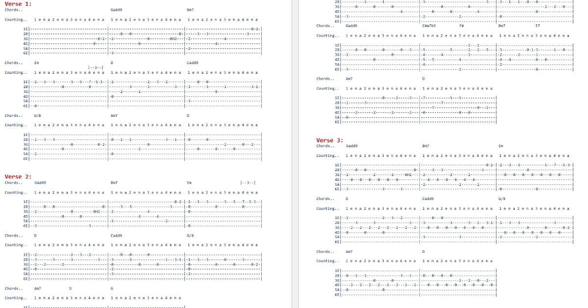TalkingChord.com: Yiruma - Kiss The Rain (Cover + Fingerstyle Tabs ...