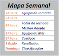 Mapa Semanal do BLOG