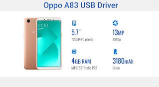 Oppo A83 CPH1729 Preloader Driver