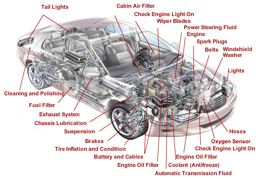 chevy truck 350 engine diagram chevy silverado knock