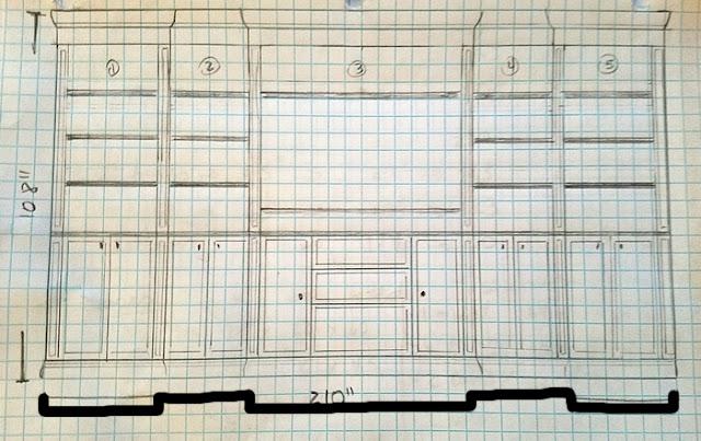 Built-ins plans