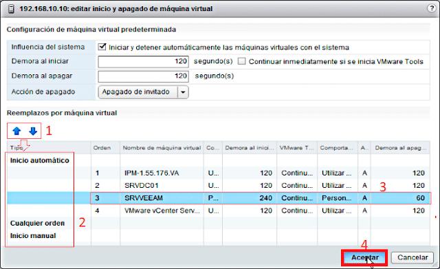VMware 6.5.0: configuración Inicio y apagado automático de las máquinas virtuales.