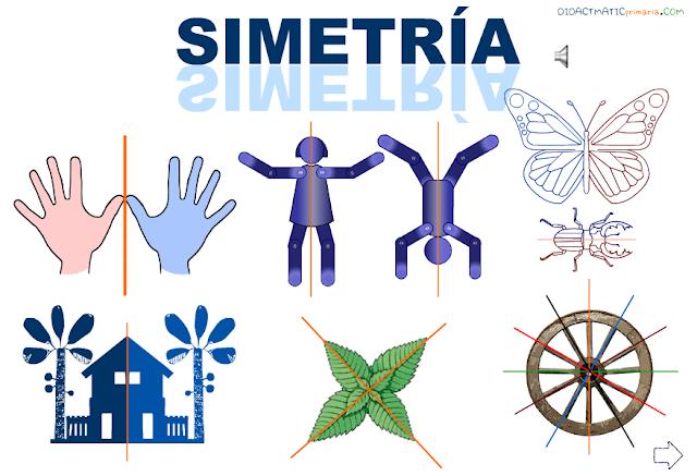 Simetría. Primer ciclo de Primaria.