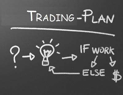 Come fare un piano di trading che funziona 1