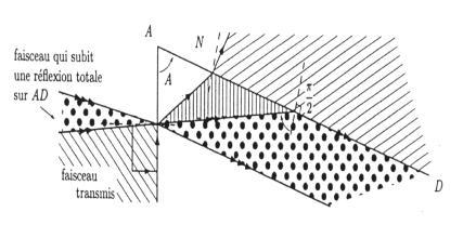 http://www.sciences.univ-nantes.fr/physique/enseignement/DeugA/Physique1/optique/TD/images/corr1.6.jpg