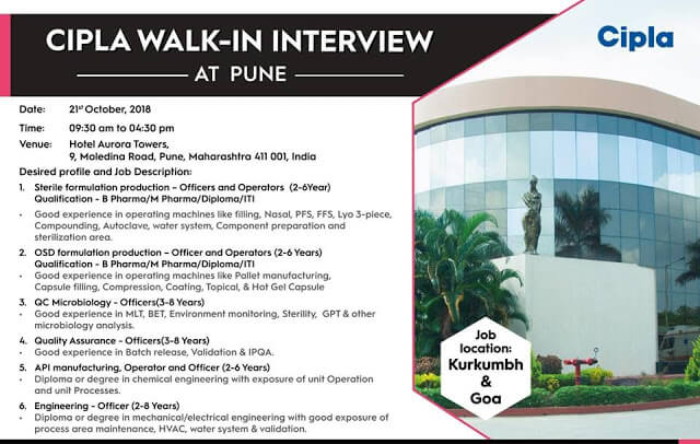 Cipla - Walk-in Interview for Multiple job position