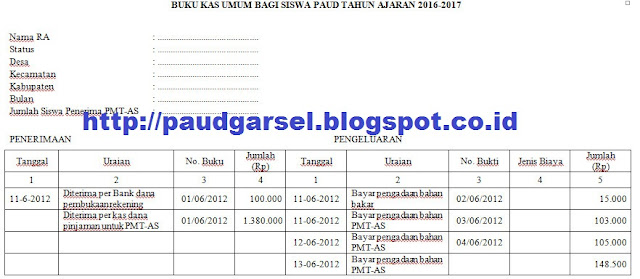 Format Buku Pembantu Bank PAUD/ TK/ KB/ RA/ TPA