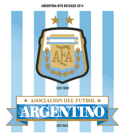 382e4bbca The Argentina 2014 kits crest also shows an evolution in this new design.  Retaining its elegant essence