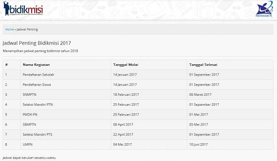 Syarat Pendaftaran dan Jadwal Penting Bidikmisi 2017