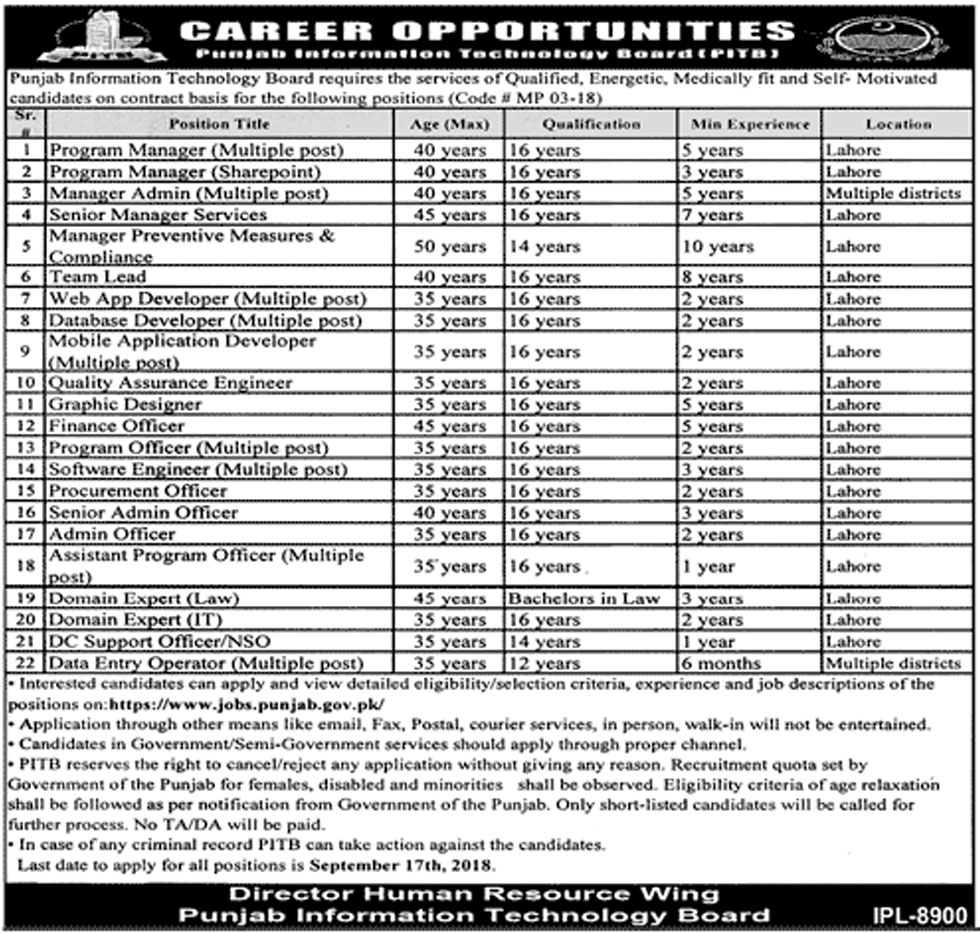 PITB Jobs 2018 | Punjab Information Technology Board [ September ]