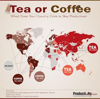 principales consumidores de café