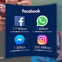 Facebook Release Quarterly Results also for Whatsapp, Instagram and Messenger