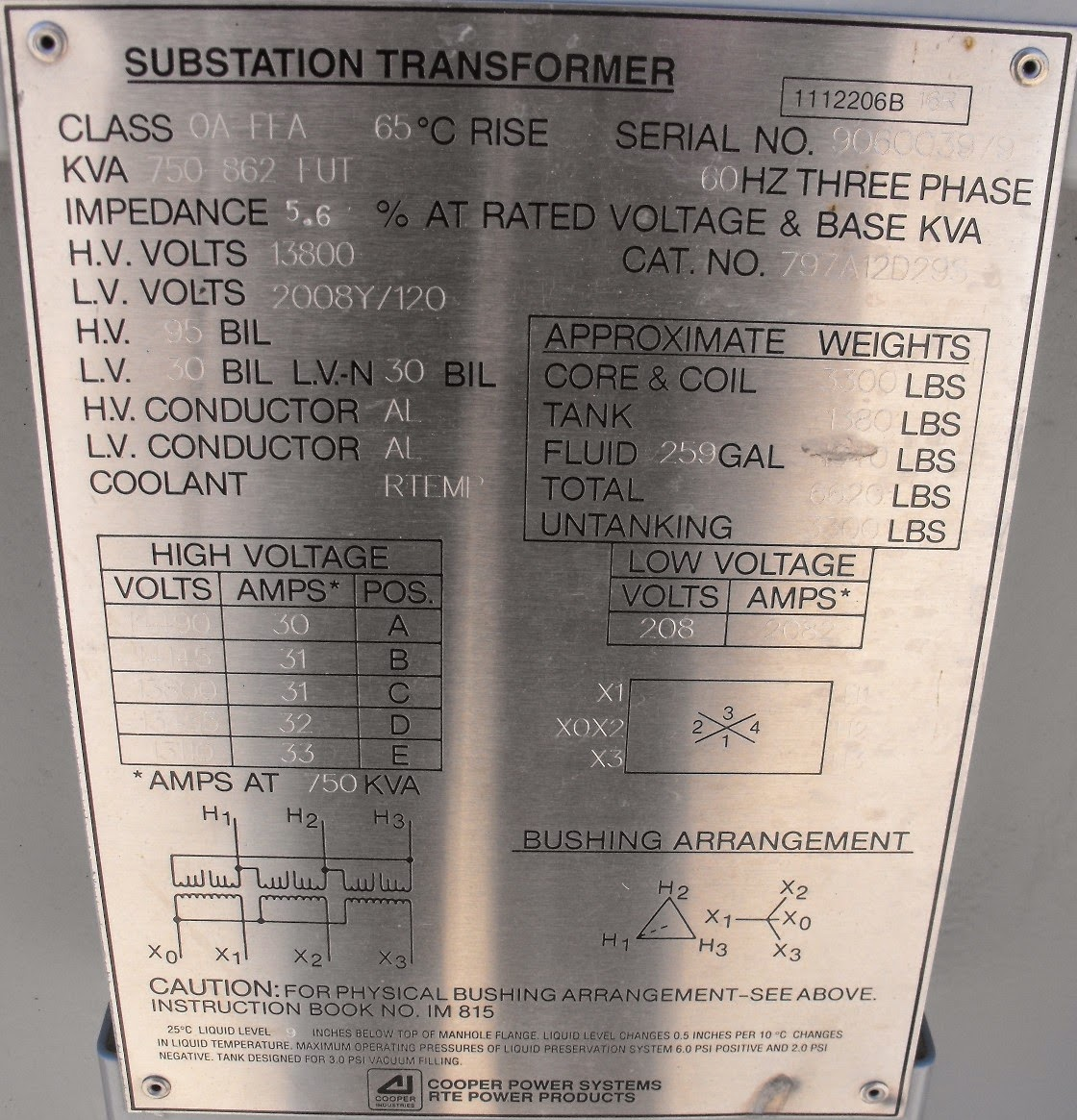 Science and Engineering: Transformer Nameplate: Meaning of Data