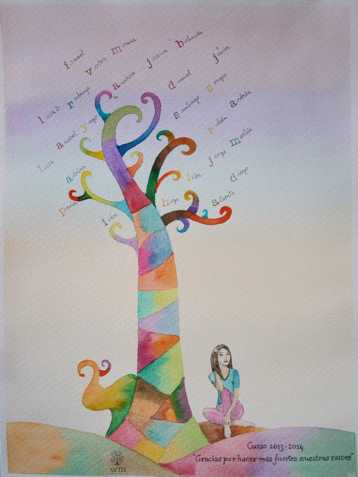 Watermarycolors: Árboles y Cuadros de huellas dactilares