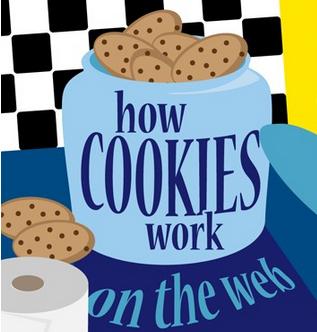 53e295e9605 Η Πληροφορική στο Σχολείο: Τι είναι τα cookies; [Infographic]