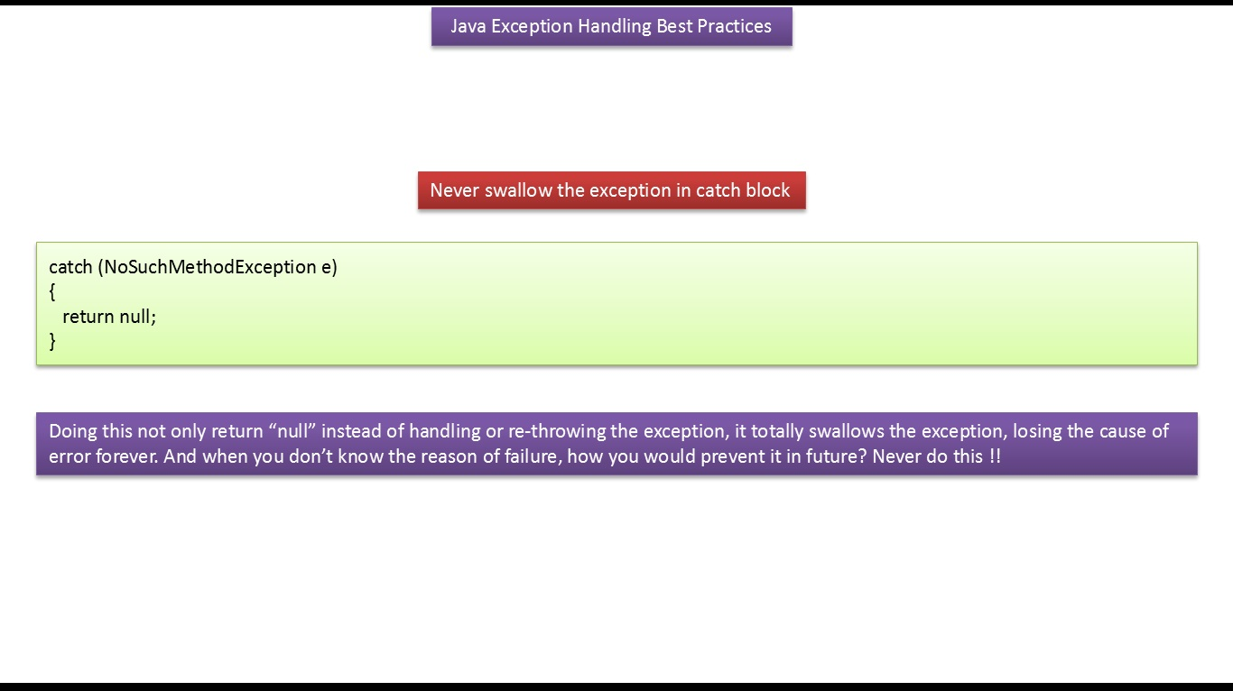 Best java ee tutorial image collections any tutorial examples java ee java tutorial java exception handling best practices java tutorial java exception handling best practicespart baditri Image collections