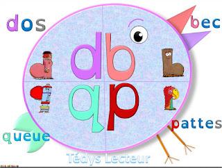 Confusion bdpq Dys é moi