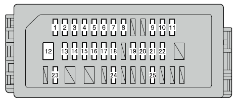 טויוטה יאריס - סקיצת מיקום הנתיכים בתיבת הנתיכים