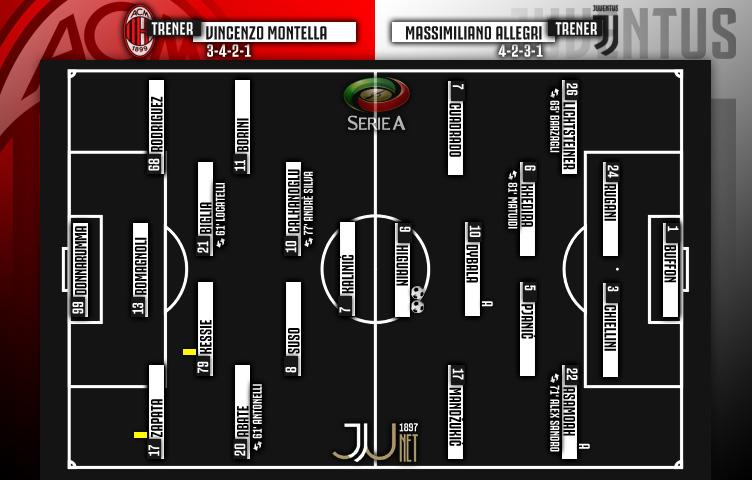 Serie A 2017/18 / 11. kolo / Milan - Juventus 0:2 (0:1)
