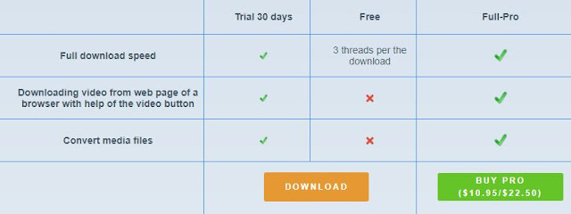 Ant Download Manager Pro + Portable Free Download