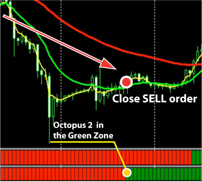 Green back forex