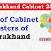 Uttarakhand Cabinet 2018: Full List of Cabinet Ministers of Uttarakhand