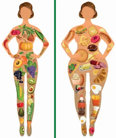 The Balance diet healthy food