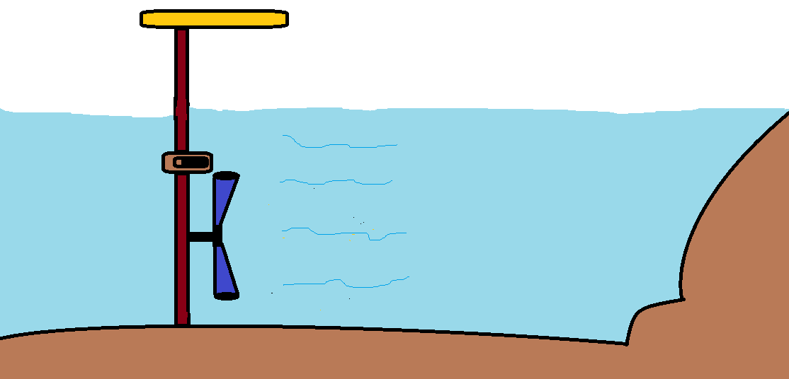 Tidal Power Tidal Energy Advantages And Disadvantages