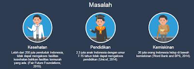 Mesin pencari Indonesia Geev