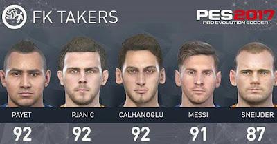 Daftar Pemain Terbaik di PES 2017