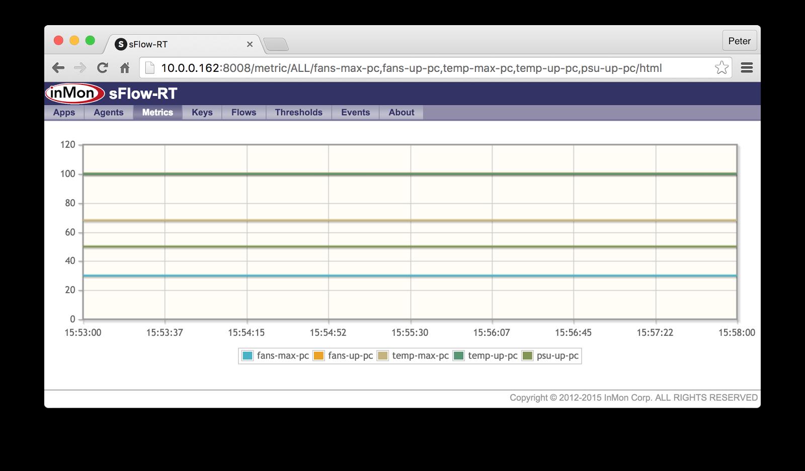 sFlow: Environmental metrics with Cumulus Linux