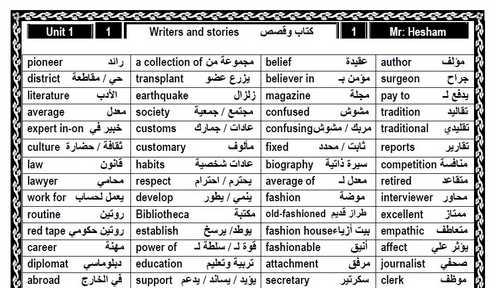 مذكرة منهج اللغة الانجليزية الجديد2019 للصف الثالث الثانوي كاملة بالتمارين مستر هشام أبو بكر