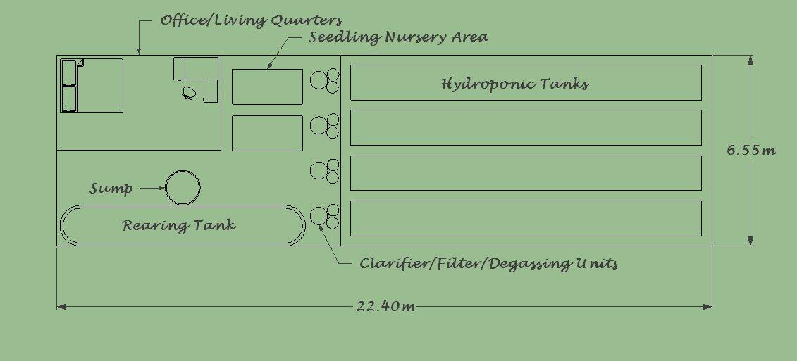 Aquaponics Commercial Aquaponics Hydroponics Grow Bed Aquaponic System Final Design
