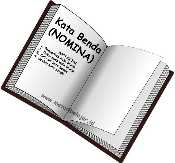 Pengertian Ciri Ciri Kata Benda Nomina Dan Contohnya Materi Belajar