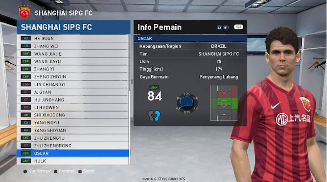 PES 2017 FIX & Update SS Patch V1 dari Sayyid
