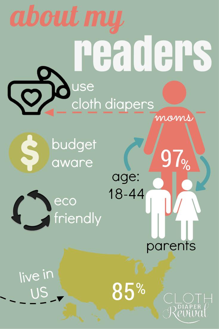 Cloth Diaper Revival