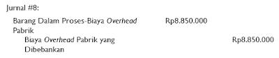 Mencatat Pencatatan Biaya Overhead Pabrik