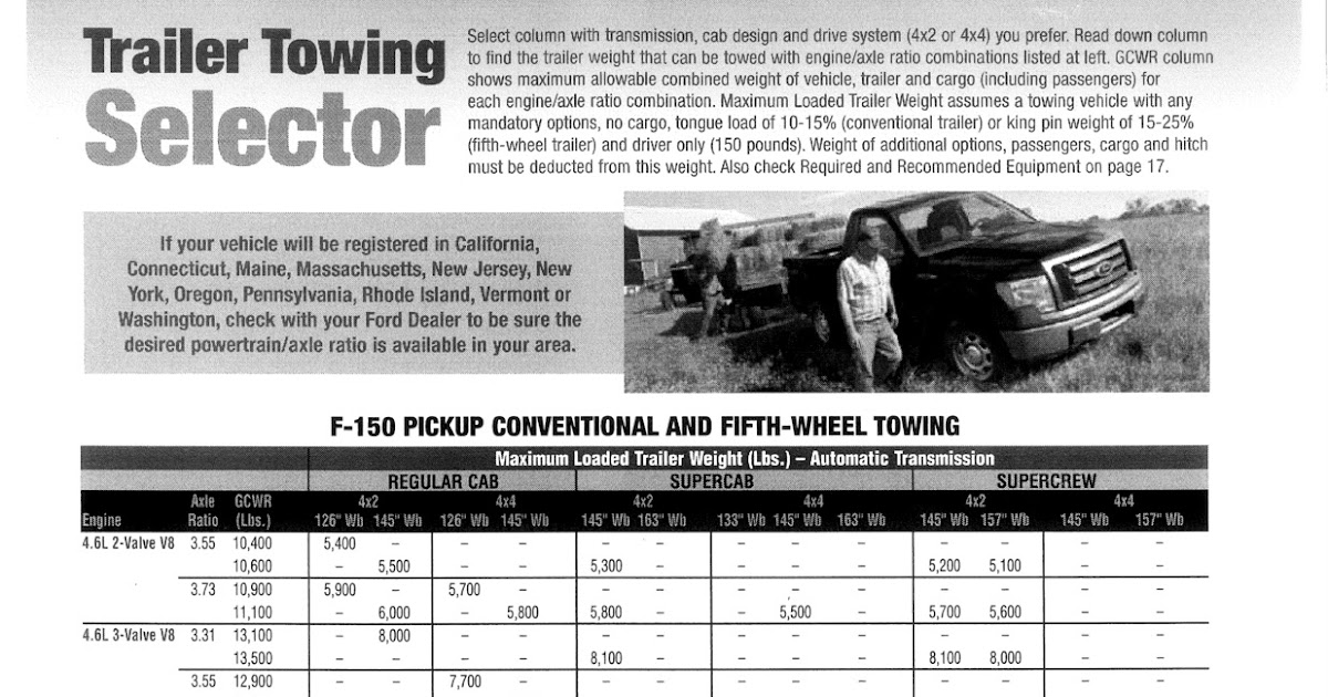 Ed Koehn Ford >> Ed Koehn Ford Lincoln: 2010 Ford F-150 Trailer Towing Guide