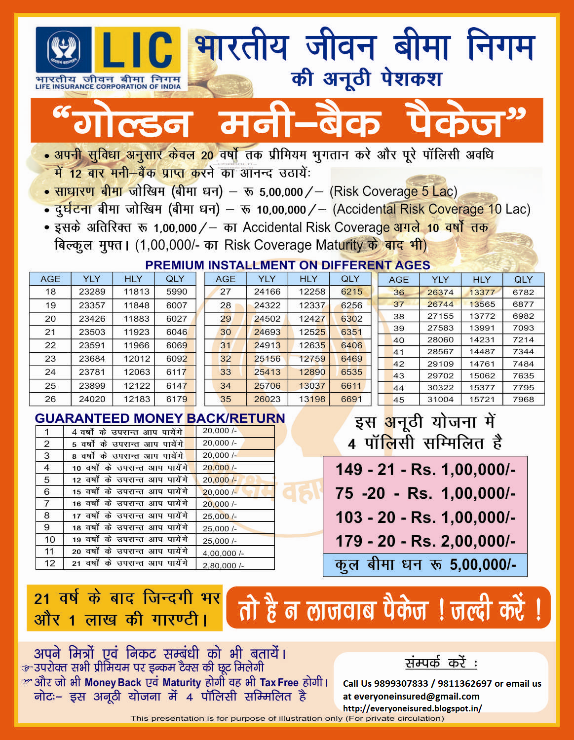 LIC Golden Money Back Best Policy