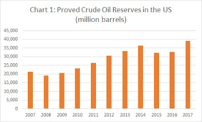 Thread for News on CSE and SL Economy  - Page 5 Oil-reserves