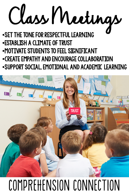 Class meetings do not need to be long to be effective. In this post, ideas are shared for building character in the classroom. Check it out for more information and a FREE RESOURCE. #communitybuilding #socialskills #classroomcommunity