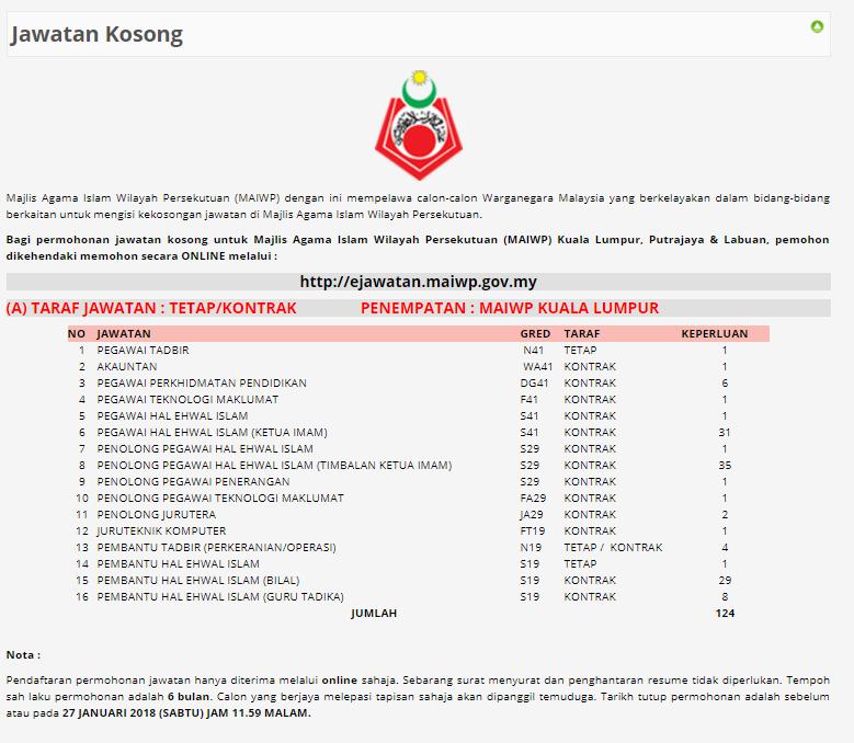 Jawatan Kosong Kerajaan Di Majlis Agama Islam Wilayah Persekutuan Maiwp 27 Januari 2018 Appjawatan Malaysia