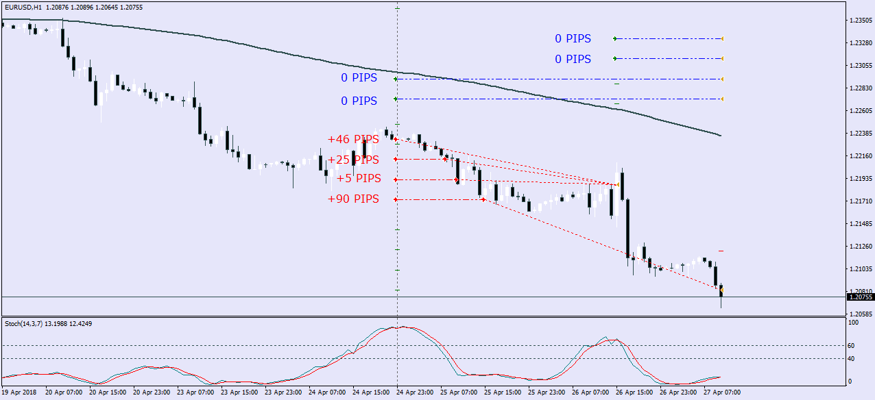 Forex Grid Trading Ea
