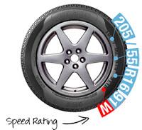 Εσείς ξέρετε ποιο είναι το όριο ταχύτητας των ελαστικών του αυτοκινήτου σας;