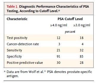 prostatitis delicada palpación