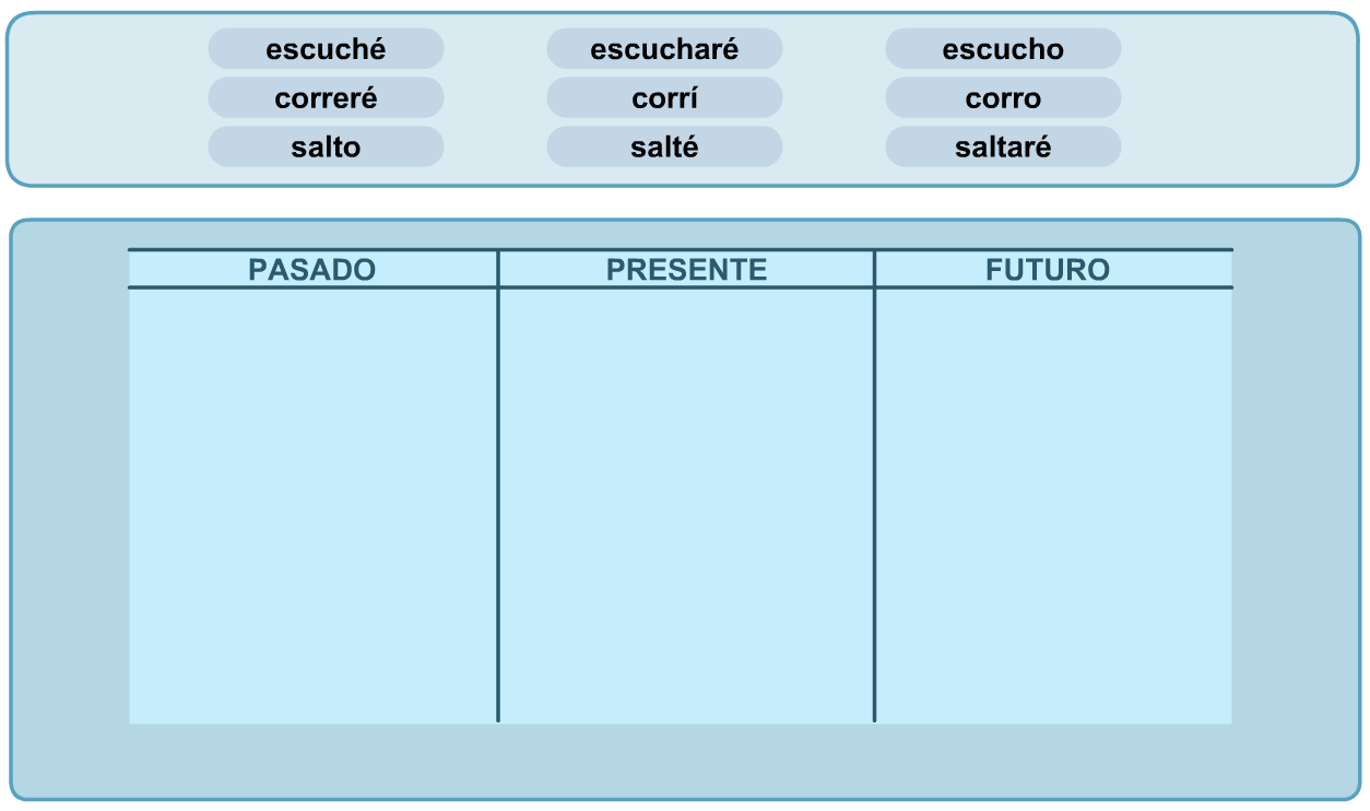 http://primerodecarlos.com/SEGUNDO_PRIMARIA/Anaya/datos/01_lengua/03_Recursos/03_t/actividades/gramatica/grama10.swf