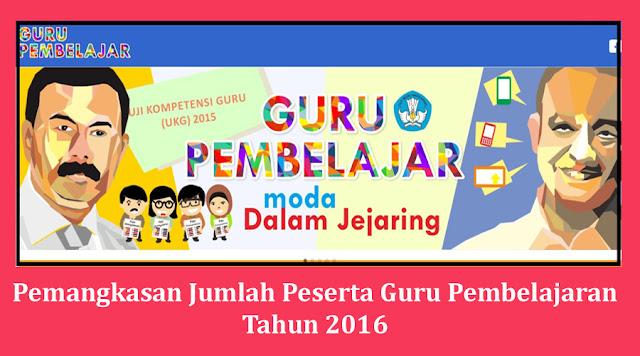 http://ayeleymakali.blogspot.co.id/2016/10/pemangkasan-jumlah-peserta-guru.html