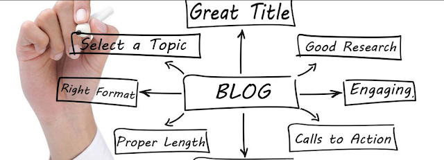 Write the Perfect Blog Post 2018